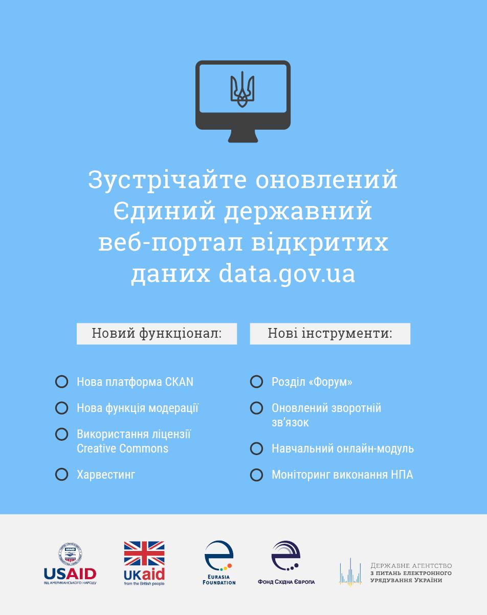 Оновлений data.gov.ua: нові переваги та можливості