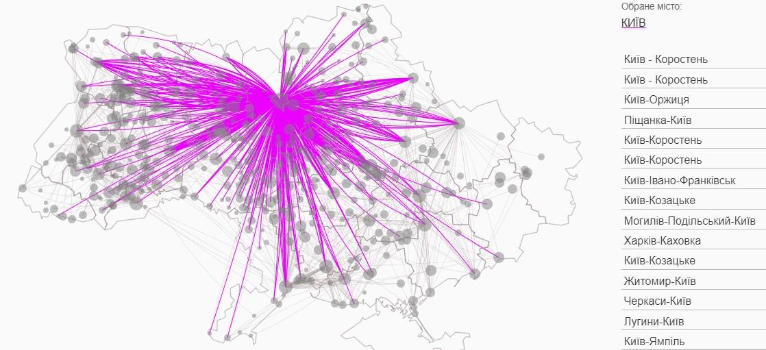 Карта автобусних маршрутів в Україні: можна перевірити розклад і ліцензії водіїв