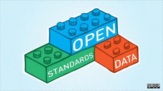 Відкриті дані органів місцевого самоврядування стануть якіснішими