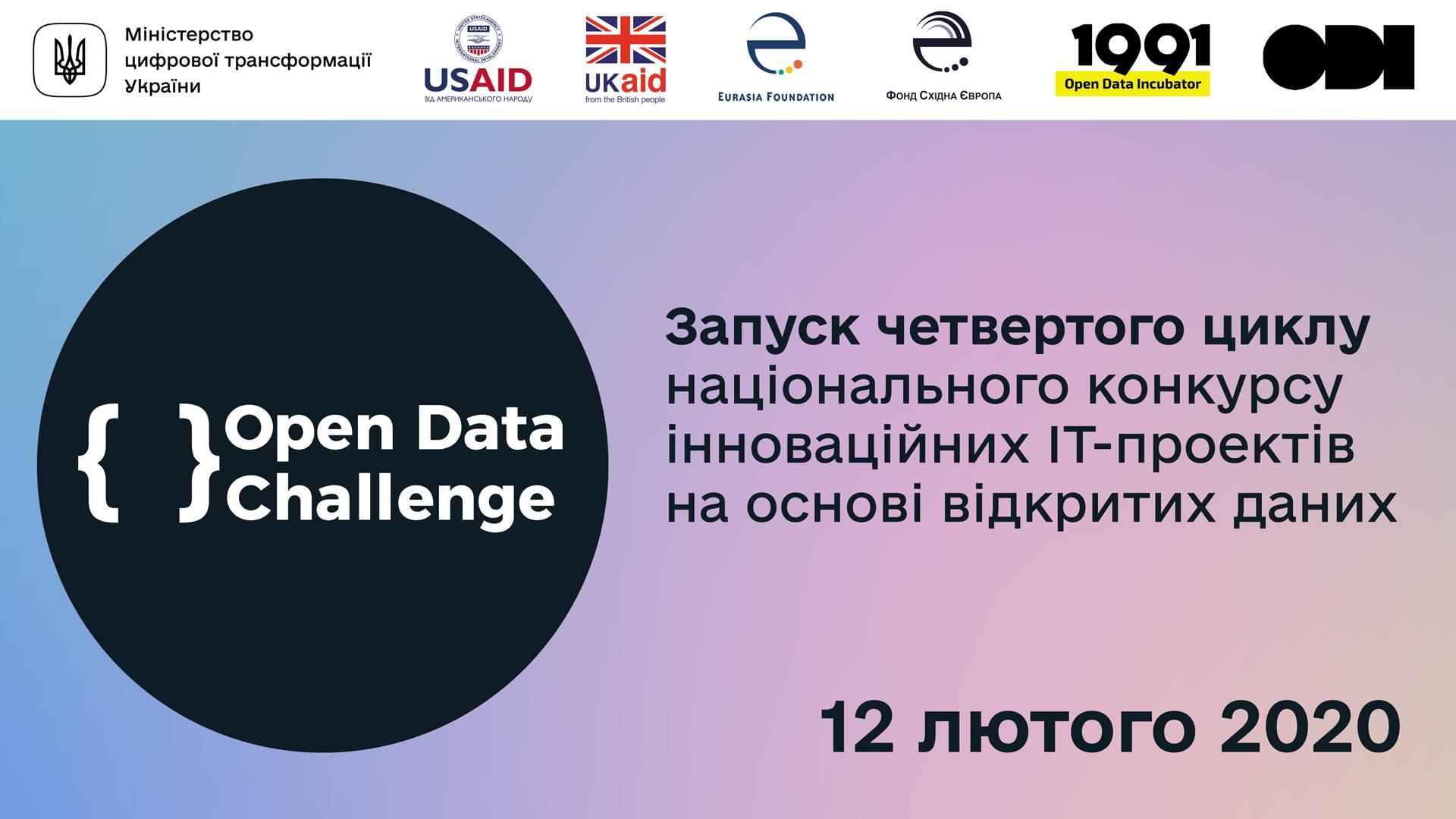 Запуск Open Data Challenge 2020
